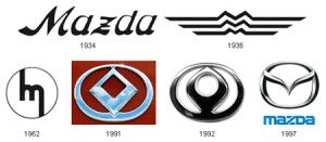 логотипы Mazda