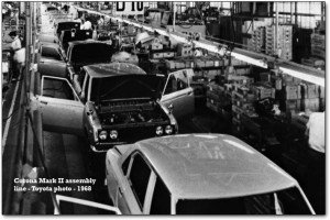 Toyota-conveer-history