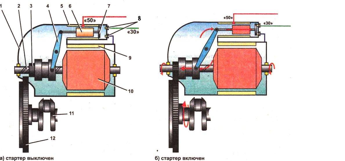 Схема системы пуска двигателя: