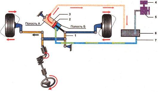 Рулевое управление Схема