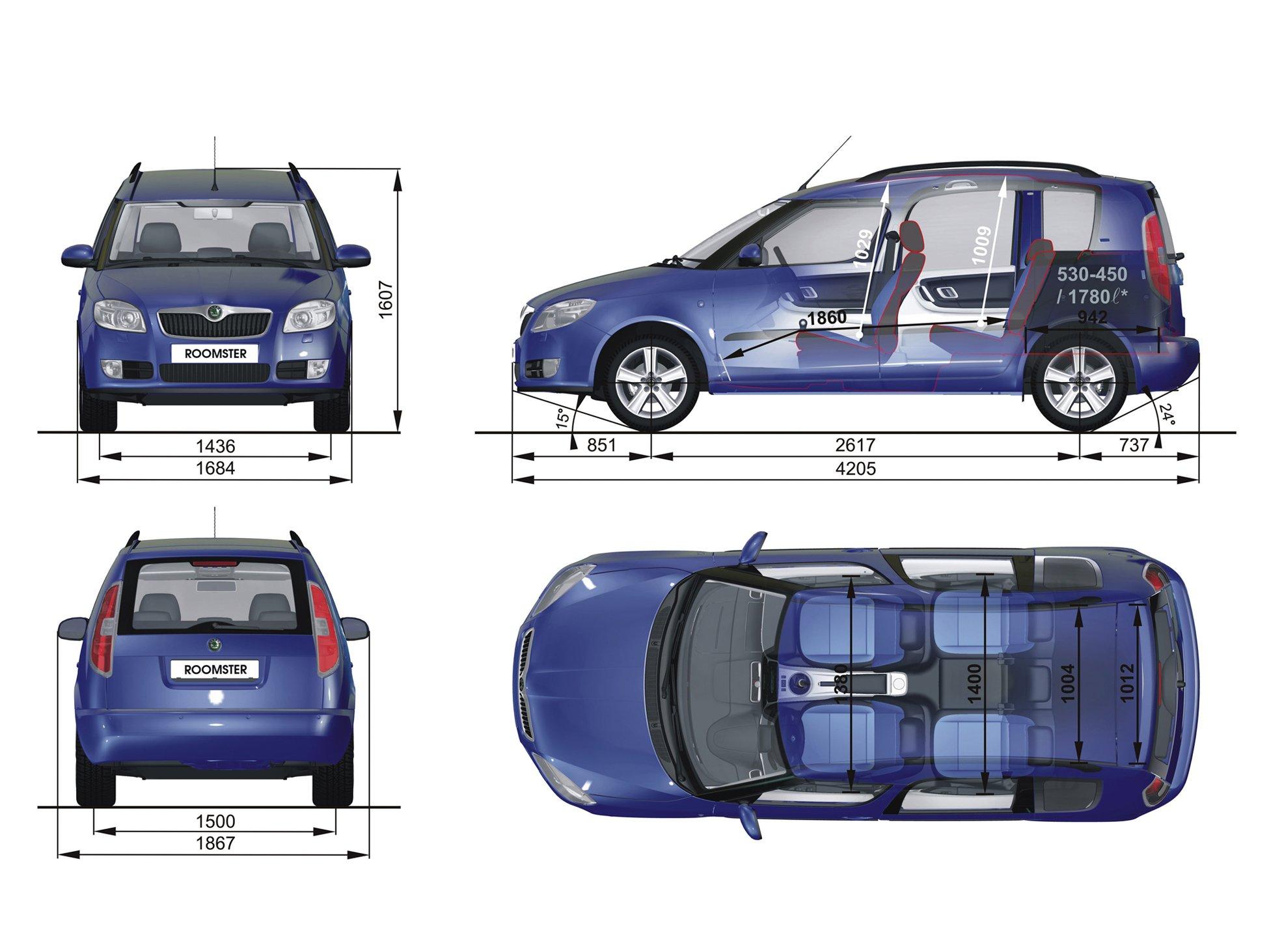 Габариты автомобиля Skoda Roomster