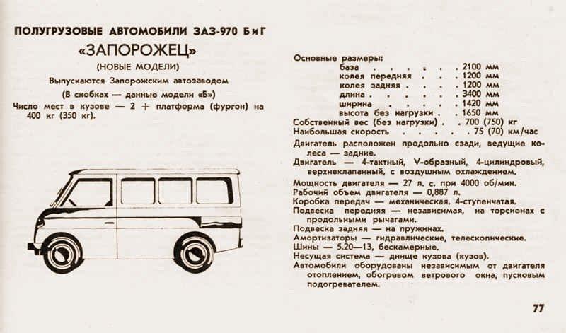 ЗАЗ-970