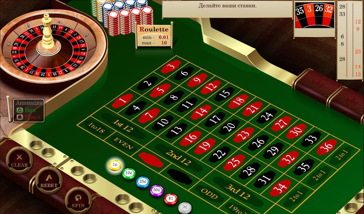 Интернет-казино онлайн русская рулетка игровые автоматы онлайн gnom